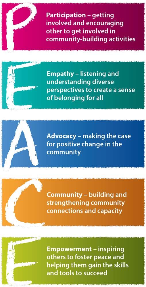 Peace Week Acronym: Participation, Empathy, Advocacy, Community, Empowerment