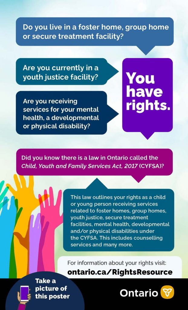 Ontario Youth Rights Resource Poster